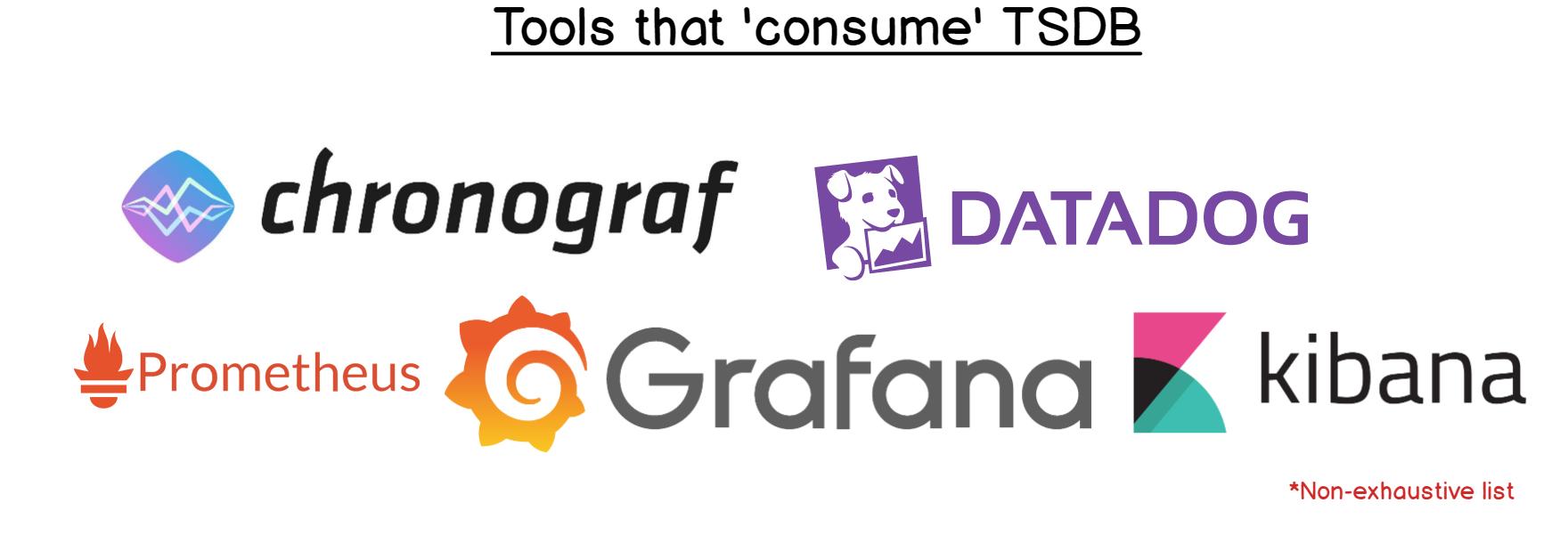 TSDB Consumers