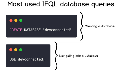 InfluxDB - Most used IFQL database queries