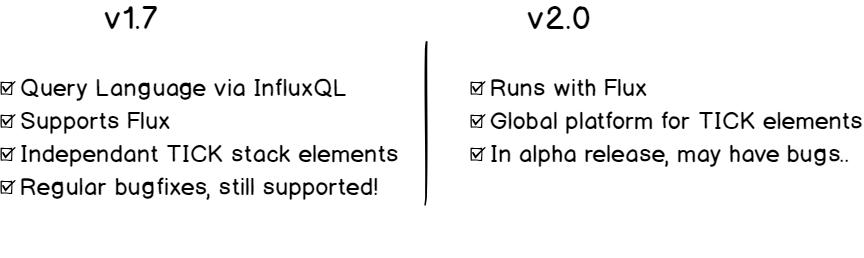 InfluxDB version comparison