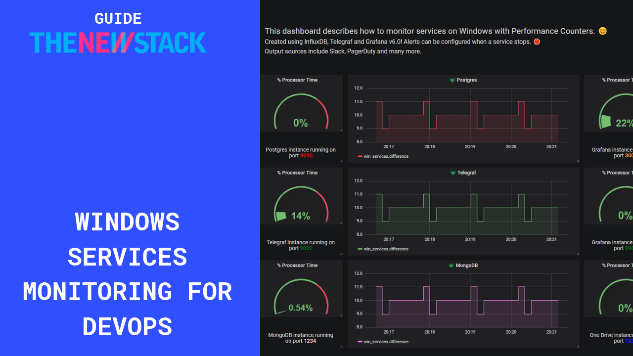 Monitoring Windows Services with Grafana, InfluxDB & Telegraf