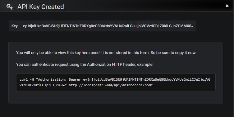 API key created in Grafana