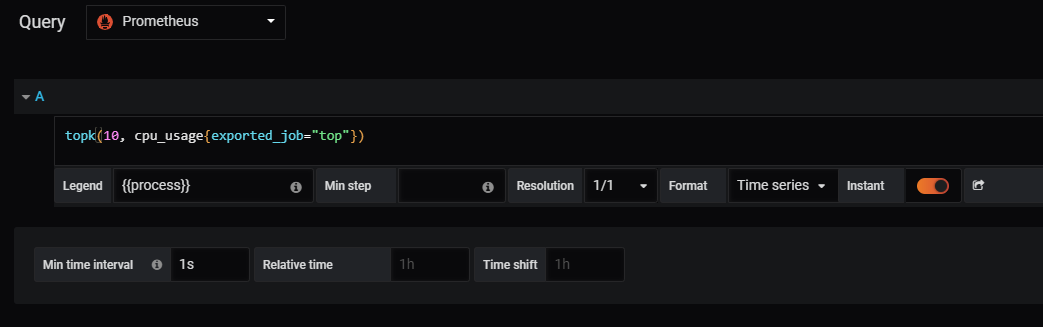Grafana query panel