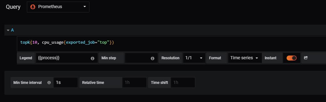 Grafana query panel