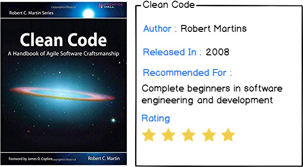 First software engineering book : clean code
