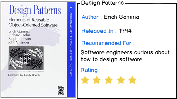 Second software engineering book : design patterns