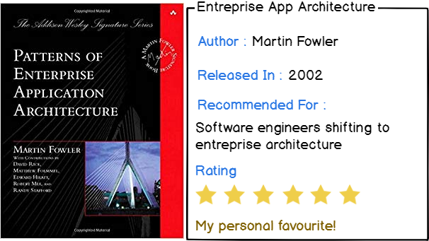 Third software engineering book : patterns of enterprise application architecture