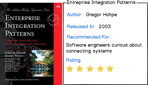 Fourth book : enterprise integration patterns