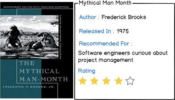 Fifth software engineering book : the mythical man month