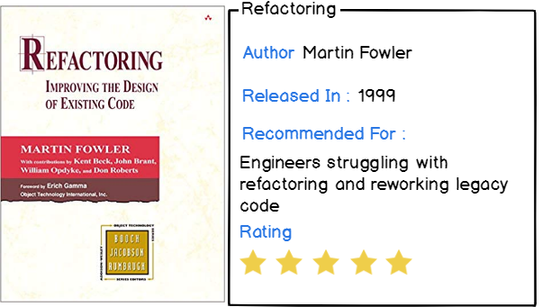 Eighth software engineering book : refactoring by Martin Fowler