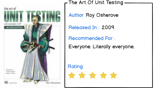 Ninth software engineering book : the art of unit testing