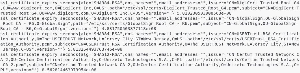 SSL Certificate expiration metrics