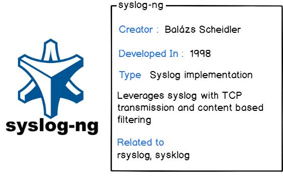 Syslog-ng presentation card