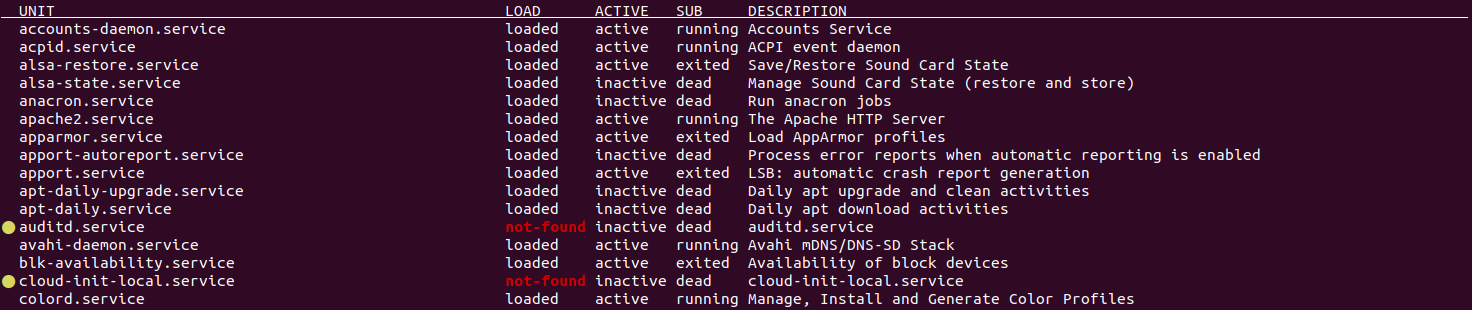 list inactive services linux