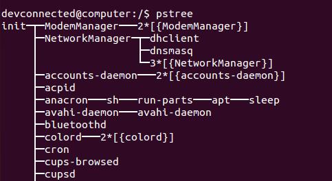 pstree init system