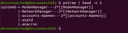 pstree command on linux