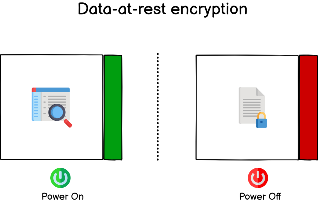 data-at-rest encryption