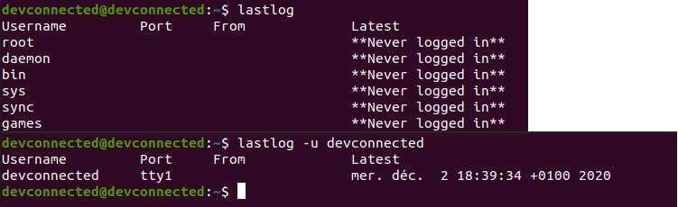 lastlog command on linux